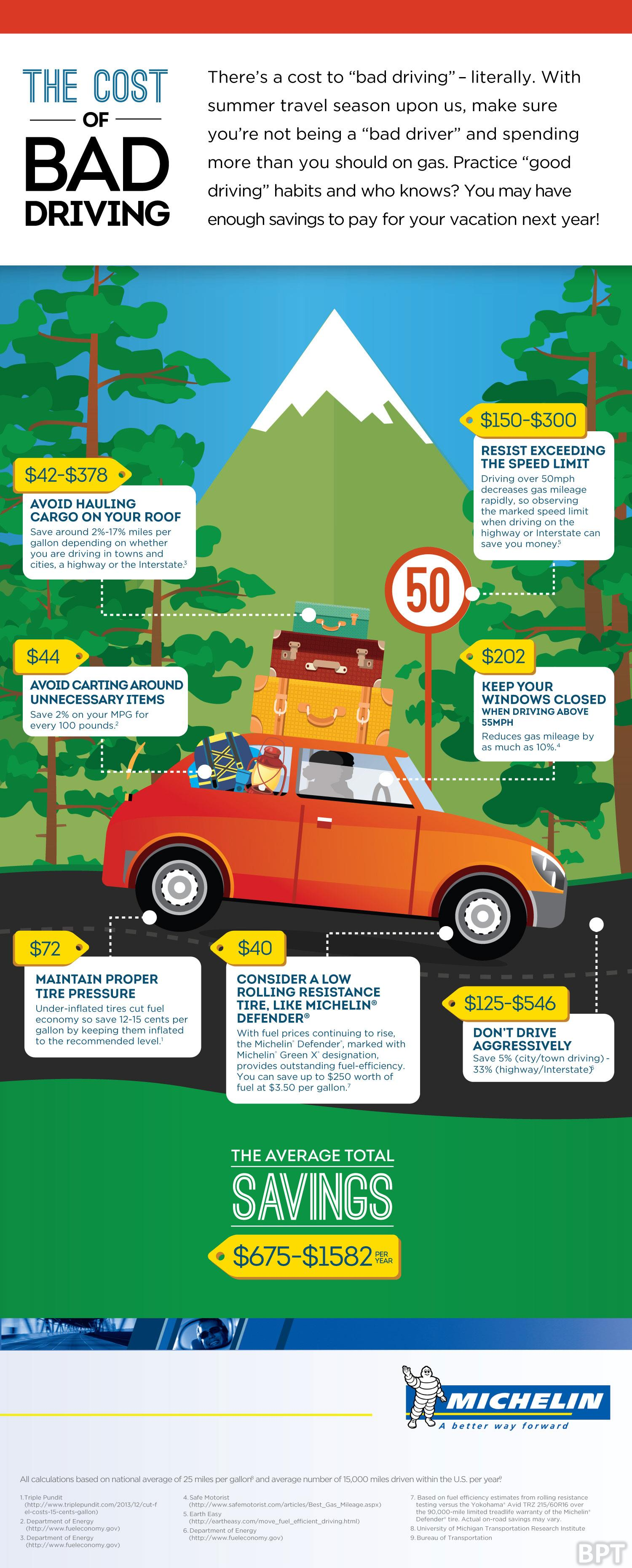 infographic on fuel efficiency