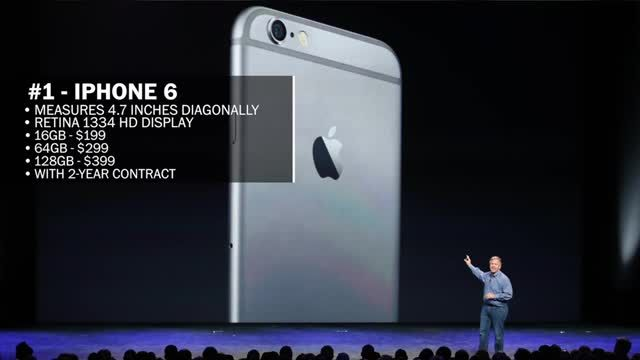 The_top_5_things_announced_at_Apple_s_event.jpg