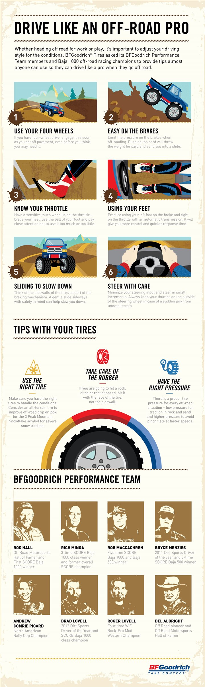 off-road tire infographic