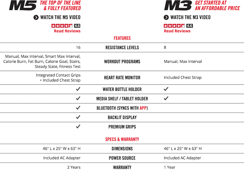 Bowflex Max Trainer comparison chart