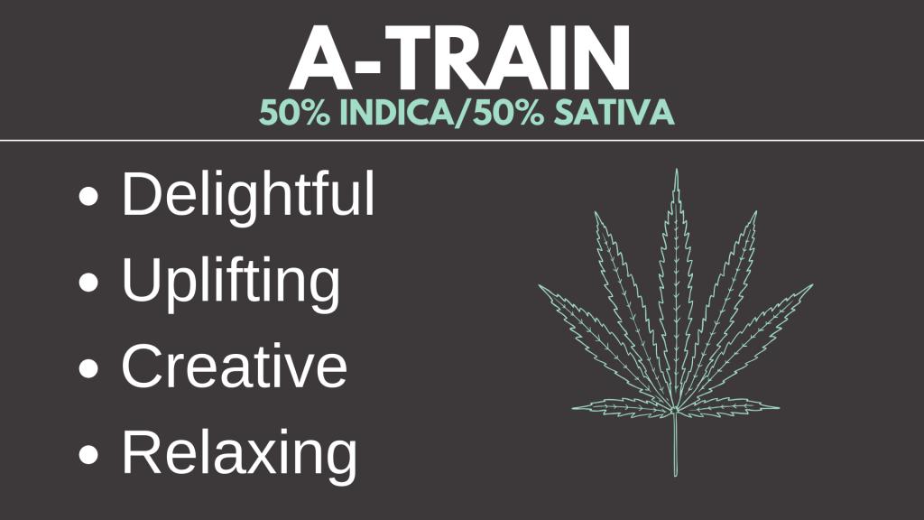 A-Train Cannabis Strain Card